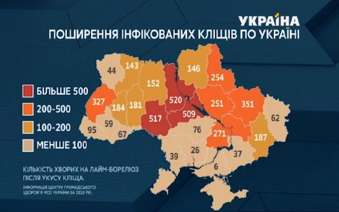 карта инфицированных клещей украины