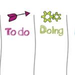 Как поставить цель, чтобы достичь ее